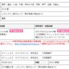 中国地方行脚旅行(2021/04/30~05/05)