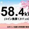 5/27の発電量は58.4kWh
