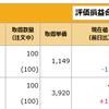2/15水曜日テスト☆彡