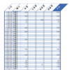 オーストラリアの物価調査 ゴールドコーストでの10月の生活費