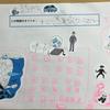 「越谷技博」においてワークショップ「親子で楽しく学ぶ ITテクノロジーのきほん」を開催
