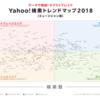 Yahoo!検索トレンドマップと夏フェス検索大賞を比べて2017年上半期→2018年の検索数変動を調べてみた
