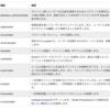【Devise】Database authenticatable