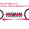0から始めるUnity物理演算⑦バネで遊ぶ&重心速度不変