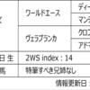 POG2020-2021ドラフト対策 No.96 ワールドクルーズ