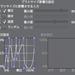 Clip Studio Paint ブラシサイズ影響元設定をリセットする方法