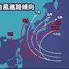 今年の台風の予想