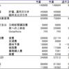 6月収支と投資戦略