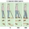 3動作歩行と2動作歩行