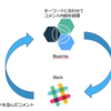 【6月14日】Bluemixを使ってSlackbotを作ろう!【初心者向けハンズオンイベントレポ】