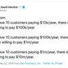 10倍の売上をもたらす顧客はあなたの周りに潜んでいる (a16z)