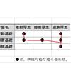 小松空港ユーザーに優しいJMB会員web限定ツアー