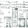 代々木上原不動産 賃貸 毎日速報!!8/8(水)