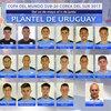 ベタンクール、ウルグアイ代表の一員として U-20 W杯に参戦することが決定
