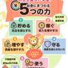 【貯める力】ある程度の出費の見直しが完了、20万円以上の見直し!?