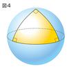 【正多辺形方程式情報倉庫】「フランケンシュタイン博士の怪物の誕生」の如き恐るべき「正方形の方程式」の合成過程について。