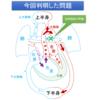 あっくんの左肺動脈閉塞が判明した経緯