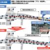 神奈川県 国道1号親木橋交差点(神奈川県小田原市)の右折車線(下り)延伸工事を実施