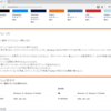 PowerShell:Windows ストアのアプリの更新履歴をチェックする