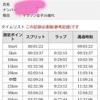 奈良マラソンと加古川マラソンの報告