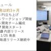 JaSST Review'21で講演依頼をしたきっかけ 〜三越伊勢丹ホールディングス/IM Digital Lab編〜 #jasstreview