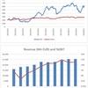 「株主か顧客か、英BAの悩み」に関する雑感