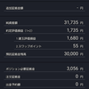 スワップ狙いFX2★南アランドZAR