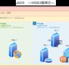 AWS ~VPC内でのインスタンス作成~