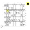 🌡室温35℃でも将棋を指す。銀冠穴熊vs四間飛車。
