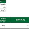 デイトレ結果(2021/02/25) 一発勝負