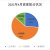 【資産状況】【配当の軌跡】2021年4月の金融資産は607万円!
