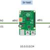 Raspberry Piでブリッジを構成するメモ