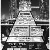"""鉄道現場から考察する""""貧困について"""""""