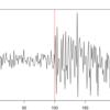 Rを使って時系列データの変化点をみつける: changepoint