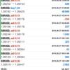 9/27(金) EUR USD