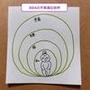 【BBAの不思議な世界】意識の力~万物に心・生命・意識が内在しいている!?