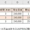 【エクセル】CUMPRINC関数の使い方_返済額の元金累計の算出