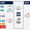 【新登場!】マーケティングと金融のプロが運営する「事業投資型クラウドファンディング」