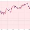 【トラリピ】市場大暴落でどうなったか