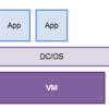 もっと瞬殺で作るMesos + Marathon + Dockerクラスタ環境 on Azure