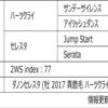 POG2020-2021ドラフト対策 No.221 ミッキーセレスタ