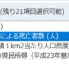 都道府県別の生活習慣病による死亡者数のデータ分析1 - R言語のread.csv関数でCSVファイルのデータを読み込む。