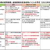 みんな大好きUSDJPYドル円約150pipps獲得中!9月注目イベントはこれだ!