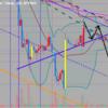仮想通貨の今後の価格予想(6月27日)