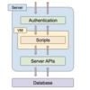 VM moduleを利用してLambdaのような機能を提供する