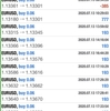 【 7月 13日 】FX自動売買記録:ユーロドル
