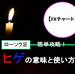【FXチャート】ローソク足簡単攻略!ヒゲの意味と使い方
