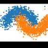 matplotlibでの凡例(ラベル)の表示場所・形式を変更する