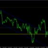 8月17日ドル円チャート分析