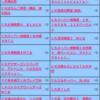 沖縄フルスロットる 〜 脱サラレバーON!の沖縄回胴日誌 #4 ファラオ名護店 〜